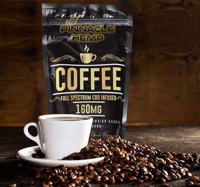 Coffee_Product_Shots_Categories